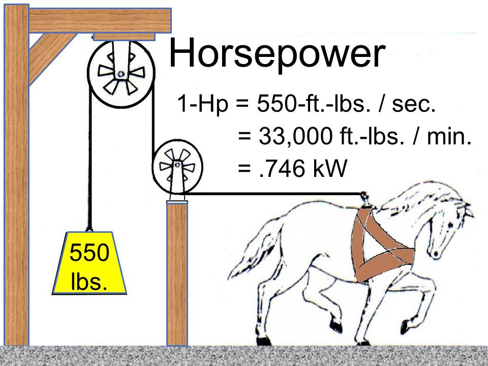 Power Horse W Weight 960